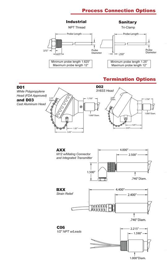 sanitary resistance temperature detectors rtds tel tru rh teltru com
